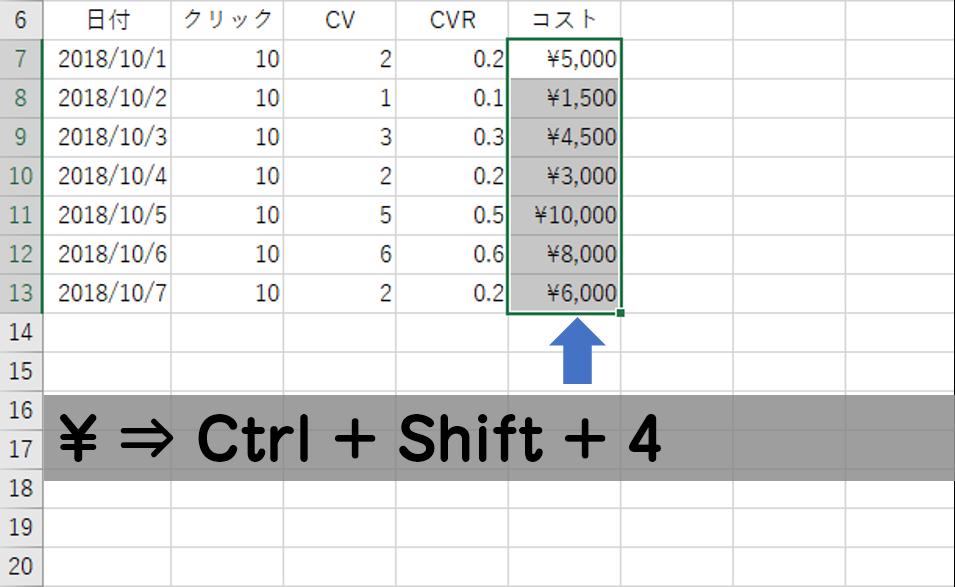 ¥に変更するショートカット